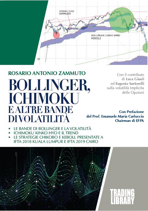 Bollinger, Ichimoku e altre strategie di volatilità