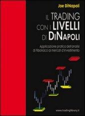 Il trading con i livelli di Di Napoli