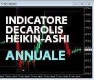 INDICATORE DECAROLIS - HEIKIN-ASHI