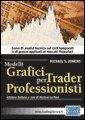 Modelli grafici per trader professionisti