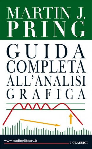 Guida completa all'analisi grafica